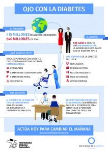 idf_infographics_es-1