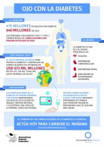 idf_infographics_es-2