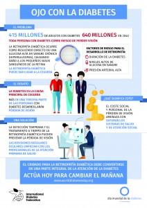 idf_infographics_es-3