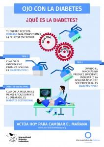idf_infographics_es-4